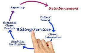 Acumatica Solutions Advanced Billing