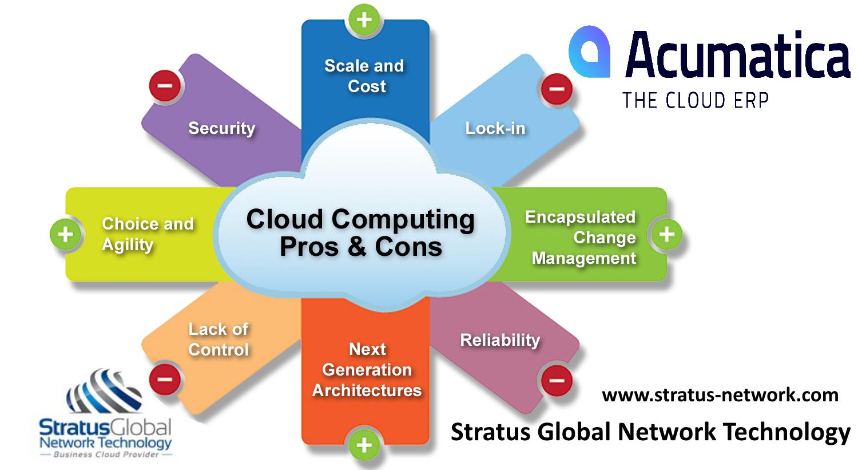 Cloud ERP Provider - New York